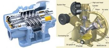 Dầu nhớt dầu nhờn bôi trơn cho máynén khí trục vít trục piston