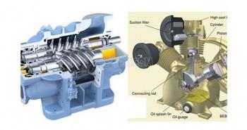 Dầu máy nén khí HS Compressor 46